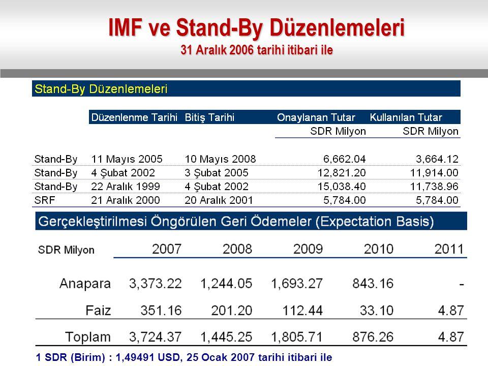 1 SDR (Birim) : 1,49491 USD, 25 Ocak 2007 tarihi itibari ile IMF ve Stand-By Düzenlemeleri 31 Aralık 2006 tarihi itibari ile