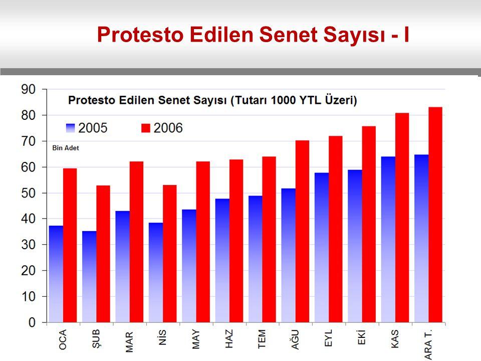 Protesto Edilen Senet Sayısı - I
