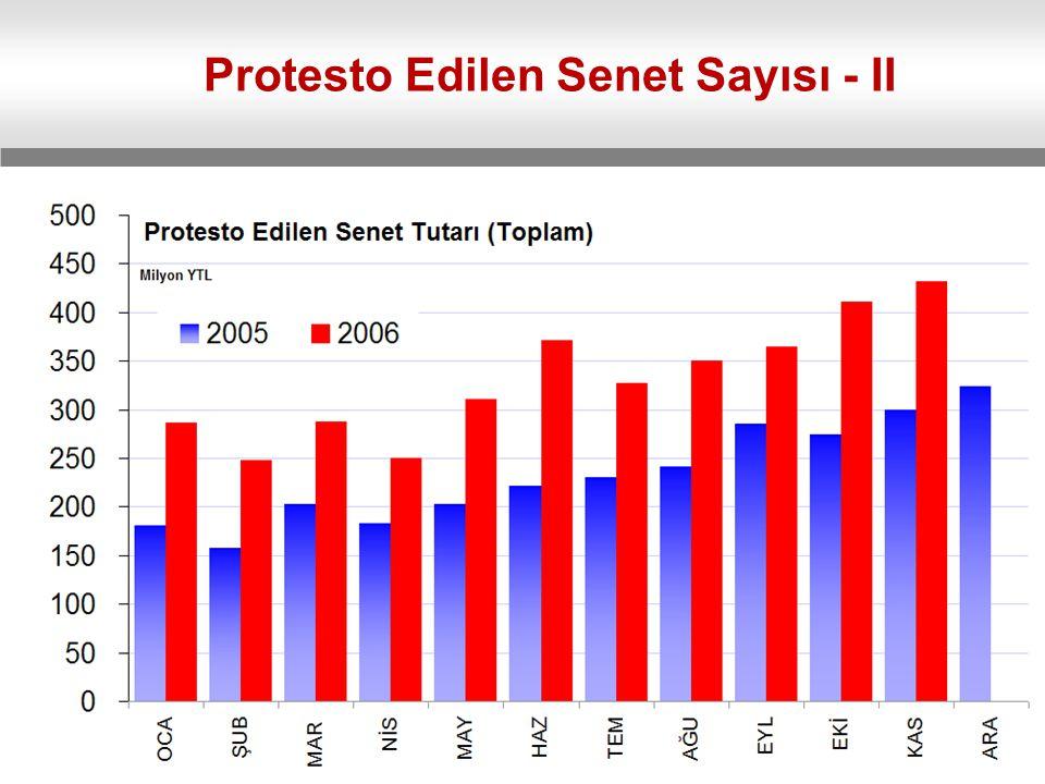 Protesto Edilen Senet Sayısı - II