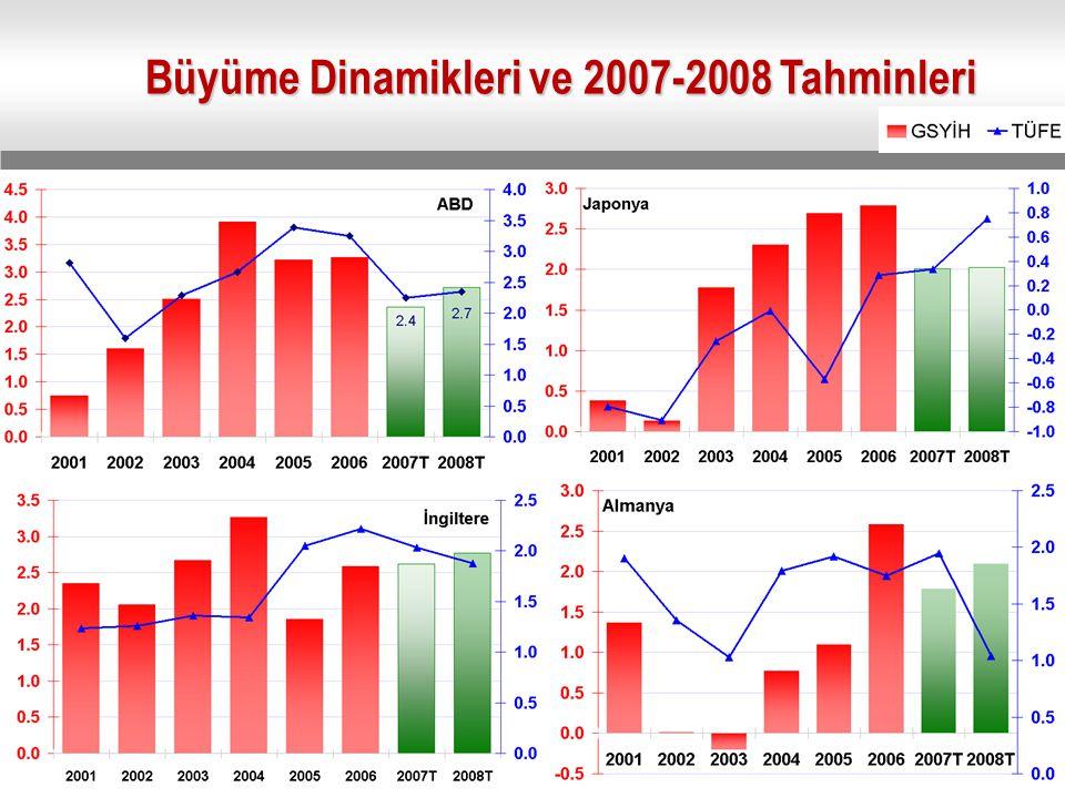 Büyüme Dinamikleri ve 2007-2008 Tahminleri