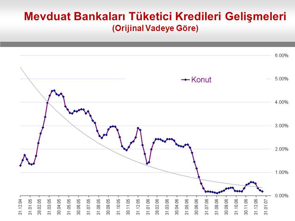Mevduat Bankaları Tüketici Kredileri Gelişmeleri (Orijinal Vadeye Göre)