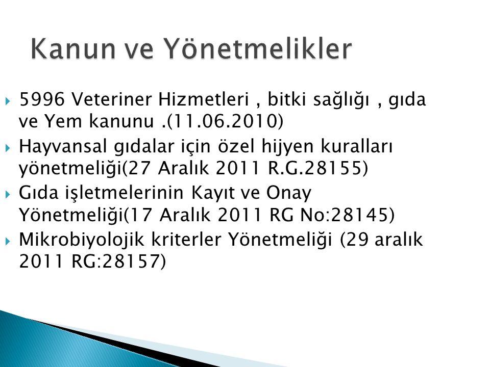  5996 Veteriner Hizmetleri, bitki sağlığı, gıda ve Yem kanunu.(11.06.2010)  Hayvansal gıdalar için özel hijyen kuralları yönetmeliği(27 Aralık 2011