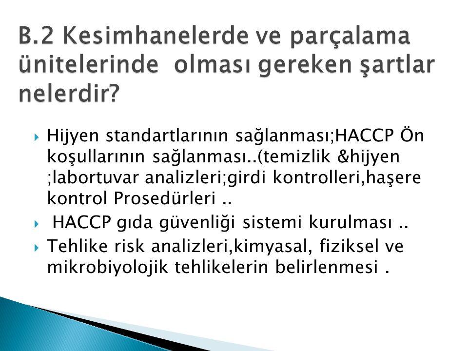  Hijyen standartlarının sağlanması;HACCP Ön koşullarının sağlanması..(temizlik &hijyen ;labortuvar analizleri;girdi kontrolleri,haşere kontrol Prosed
