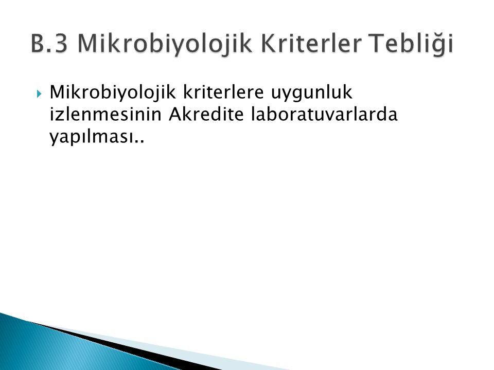  Mikrobiyolojik kriterlere uygunluk izlenmesinin Akredite laboratuvarlarda yapılması..