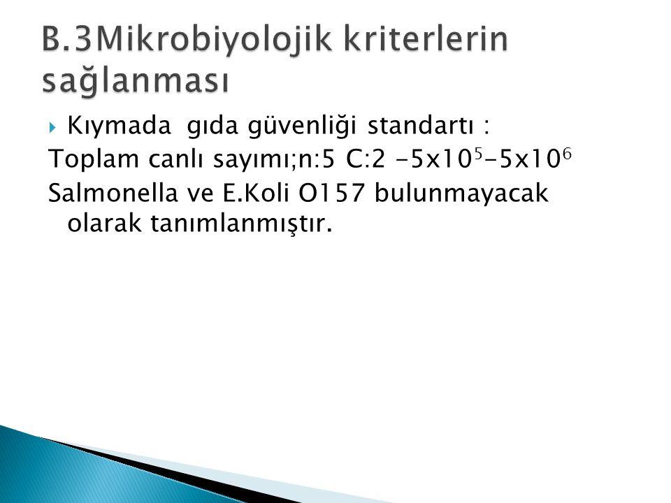  Kıymada gıda güvenliği standartı : Toplam canlı sayımı;n:5 C:2 -5x10 5 -5x10 6 Salmonella ve E.Koli O157 bulunmayacak olarak tanımlanmıştır.