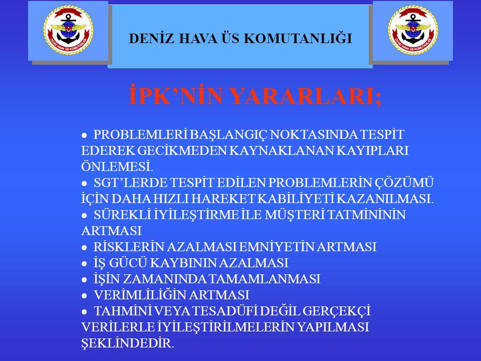 DENİZ HAVA ÜS KOMUTANLIĞI 1.KONTROL TABLOSU 2.