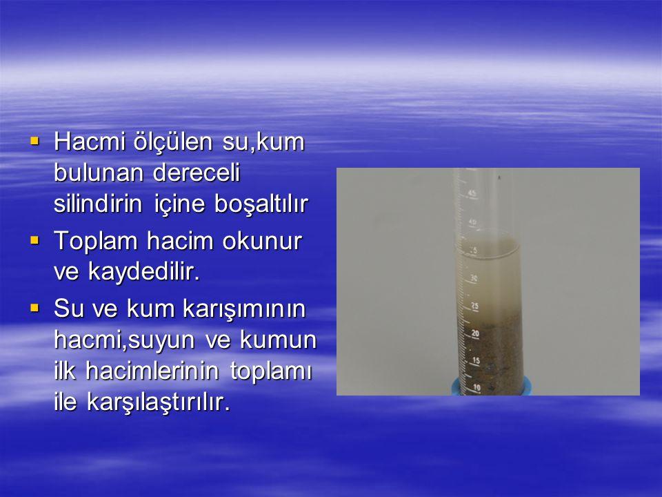  Hacmi ölçülen su,kum bulunan dereceli silindirin içine boşaltılır  Toplam hacim okunur ve kaydedilir.  Su ve kum karışımının hacmi,suyun ve kumun