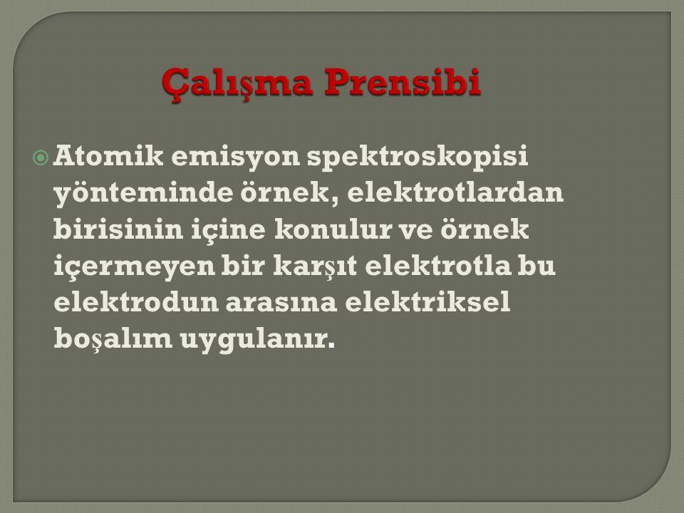 Çalı ş ma Prensibi  Atomik emisyon spektroskopisi yönteminde örnek, elektrotlardan birisinin içine konulur ve örnek içermeyen bir kar ş ıt elektrotla bu elektrodun arasına elektriksel bo ş alım uygulanır.