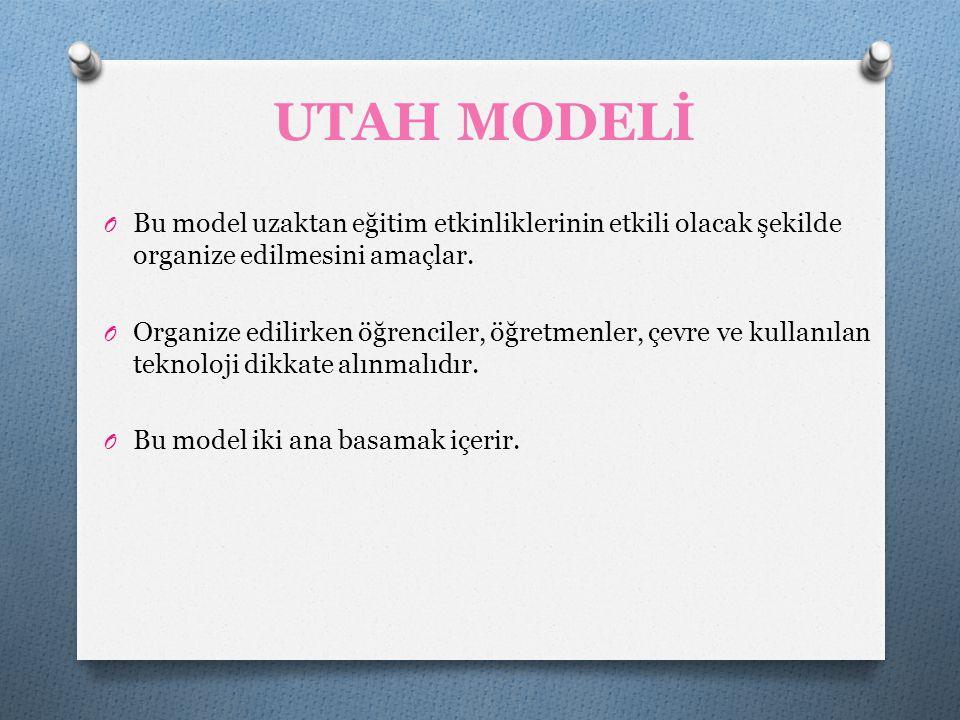 UTAH MODELİ O Bu model uzaktan eğitim etkinliklerinin etkili olacak şekilde organize edilmesini amaçlar. O Organize edilirken öğrenciler, öğretmenler,