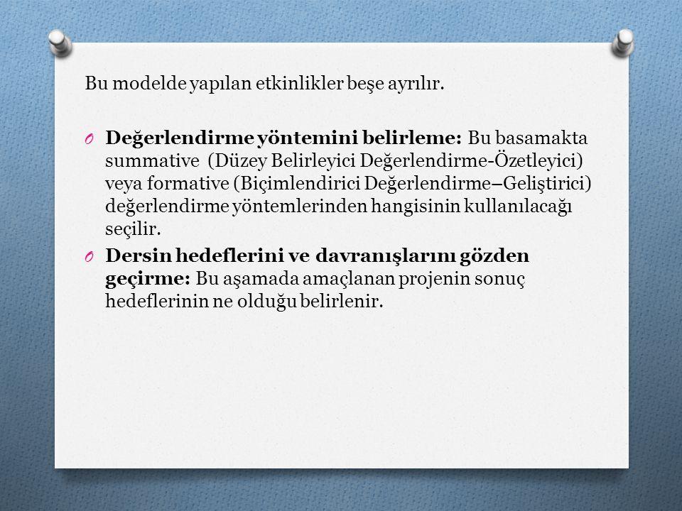 Bu modelde yapılan etkinlikler beşe ayrılır. O Değerlendirme yöntemini belirleme: Bu basamakta summative (Düzey Belirleyici Değerlendirme-Özetleyici)