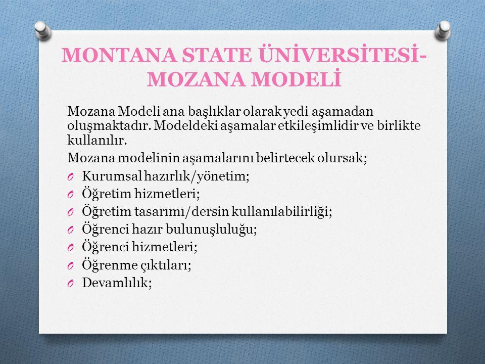 MONTANA STATE ÜNİVERSİTESİ- MOZANA MODELİ Mozana Modeli ana başlıklar olarak yedi aşamadan oluşmaktadır. Modeldeki aşamalar etkileşimlidir ve birlikte