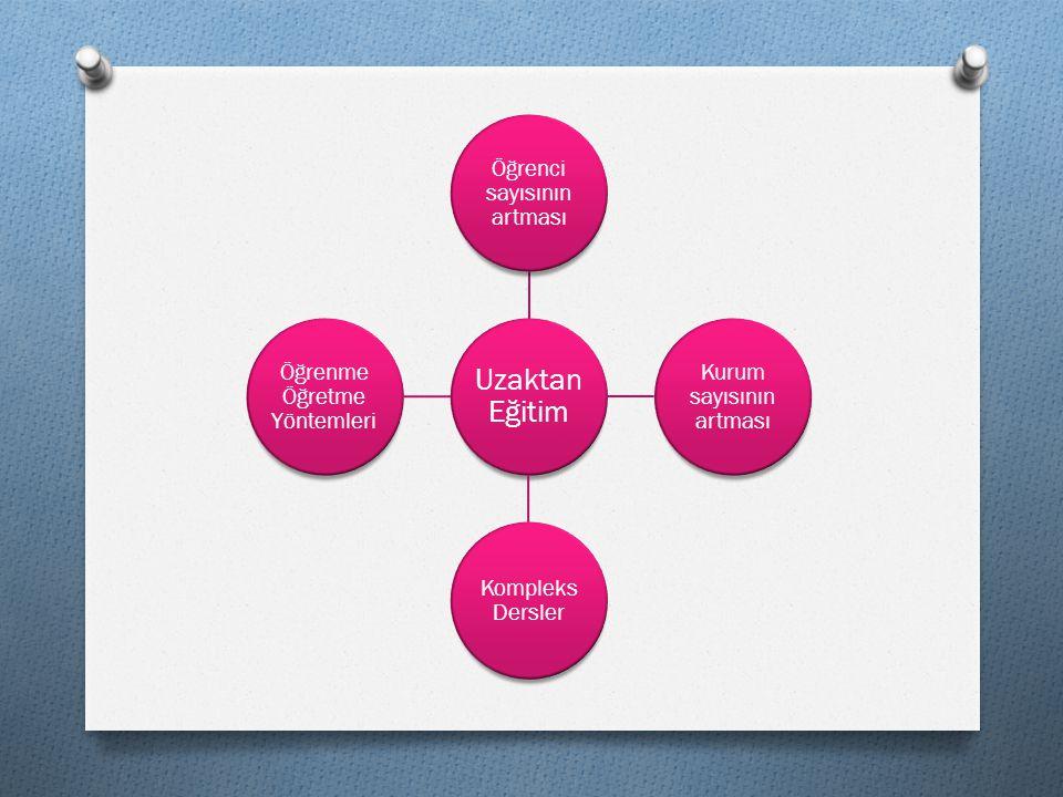 Bu modelde değerlendirme belirtilen alt birimlere göre yapılır.