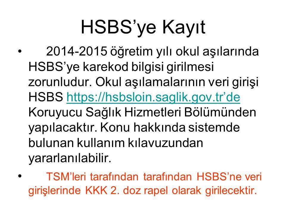 HSBS'ye Kayıt 2014-2015 öğretim yılı okul aşılarında HSBS'ye karekod bilgisi girilmesi zorunludur. Okul aşılamalarının veri girişi HSBS https://hsbslo