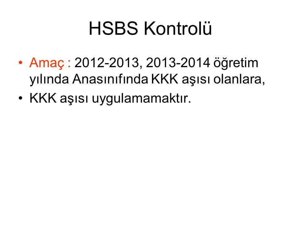 HSBS Kontrolü Amaç : 2012-2013, 2013-2014 öğretim yılında Anasınıfında KKK aşısı olanlara, KKK aşısı uygulamamaktır.
