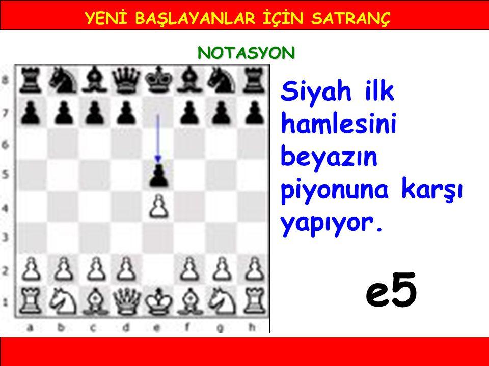 YENİ BAŞLAYANLAR İÇİN SATRANÇ NOTASYON Siyah ilk hamlesini beyazın piyonuna karşı yapıyor. e5