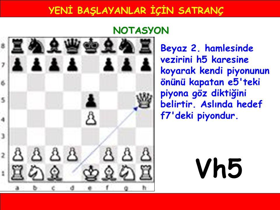 YENİ BAŞLAYANLAR İÇİN SATRANÇ NOTASYON Beyaz 2.