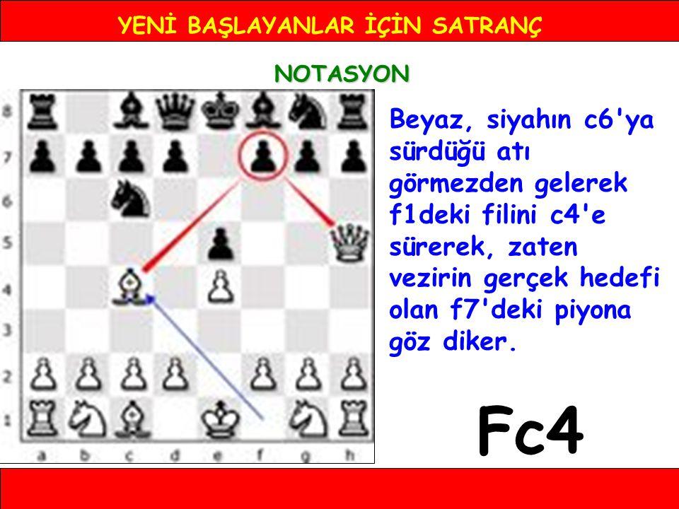 YENİ BAŞLAYANLAR İÇİN SATRANÇ NOTASYON Beyaz, siyahın c6 ya sürdüğü atı görmezden gelerek f1deki filini c4 e sürerek, zaten vezirin gerçek hedefi olan f7 deki piyona göz diker.
