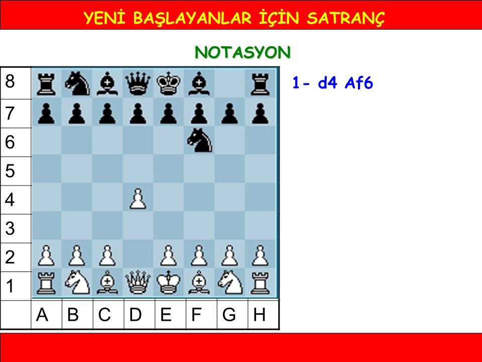 YENİ BAŞLAYANLAR İÇİN SATRANÇ NOTASYON 1- d4 Af6 8 7 6 5 4 3 2 1 ABCDEFGH