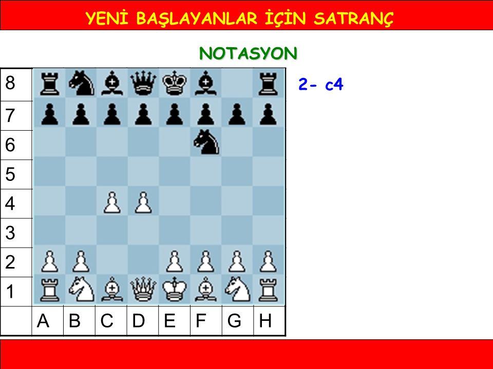 YENİ BAŞLAYANLAR İÇİN SATRANÇ NOTASYON 2- c4 8 7 6 5 4 3 2 1 ABCDEFGH