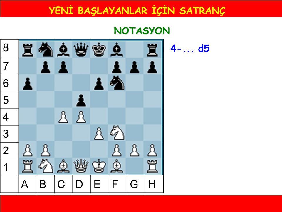 YENİ BAŞLAYANLAR İÇİN SATRANÇ NOTASYON 4-... d5 8 7 6 5 4 3 2 1 ABCDEFGH