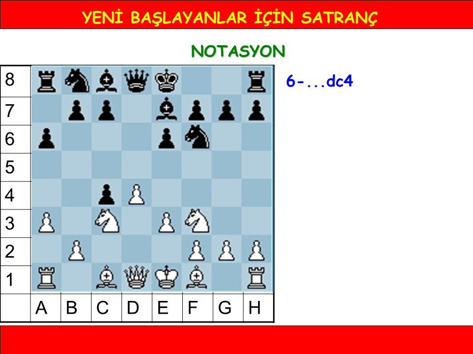 YENİ BAŞLAYANLAR İÇİN SATRANÇ NOTASYON 6-...dc4 8 7 6 5 4 3 2 1 ABCDEFGH