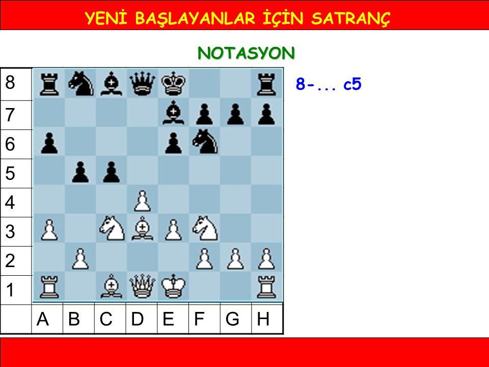 YENİ BAŞLAYANLAR İÇİN SATRANÇ NOTASYON 8-... c5 8 7 6 5 4 3 2 1 ABCDEFGH