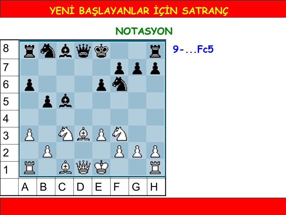 YENİ BAŞLAYANLAR İÇİN SATRANÇ NOTASYON 9-...Fc5 8 7 6 5 4 3 2 1 ABCDEFGH