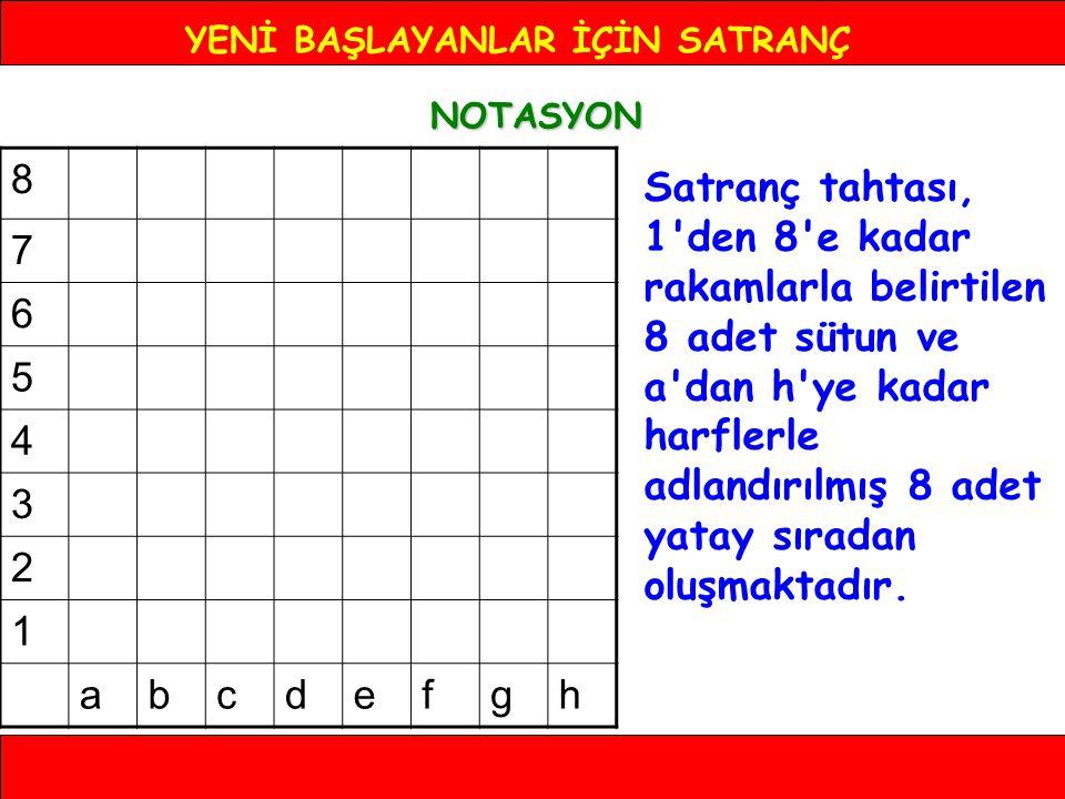 YENİ BAŞLAYANLAR İÇİN SATRANÇ NOTASYON Satranç tahtası, 1 den 8 e kadar rakamlarla belirtilen 8 adet sütun ve a dan h ye kadar harflerle adlandırılmış 8 adet yatay sıradan oluşmaktadır.