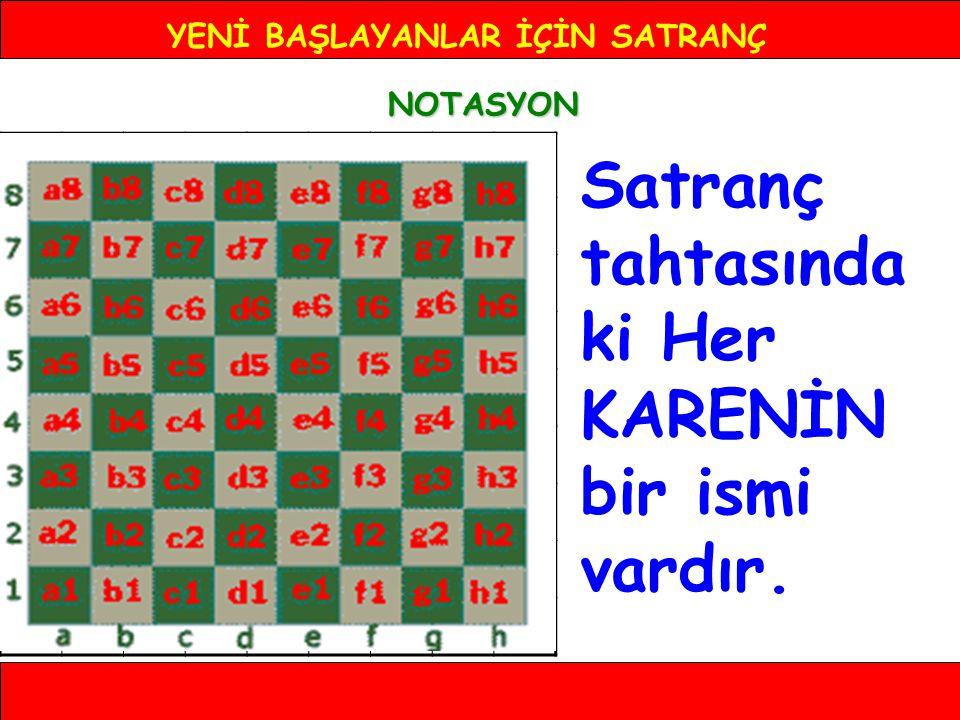 YENİ BAŞLAYANLAR İÇİN SATRANÇ NOTASYON Cebirsel notasyonda tahtadaki herbir kare, onun, sıra ve sütununa ait bir harf-sayı ikilisiyle tanımlanmaktadır c3 gibi 8 7 6 5 4 3c3 2 1 abcdefgh