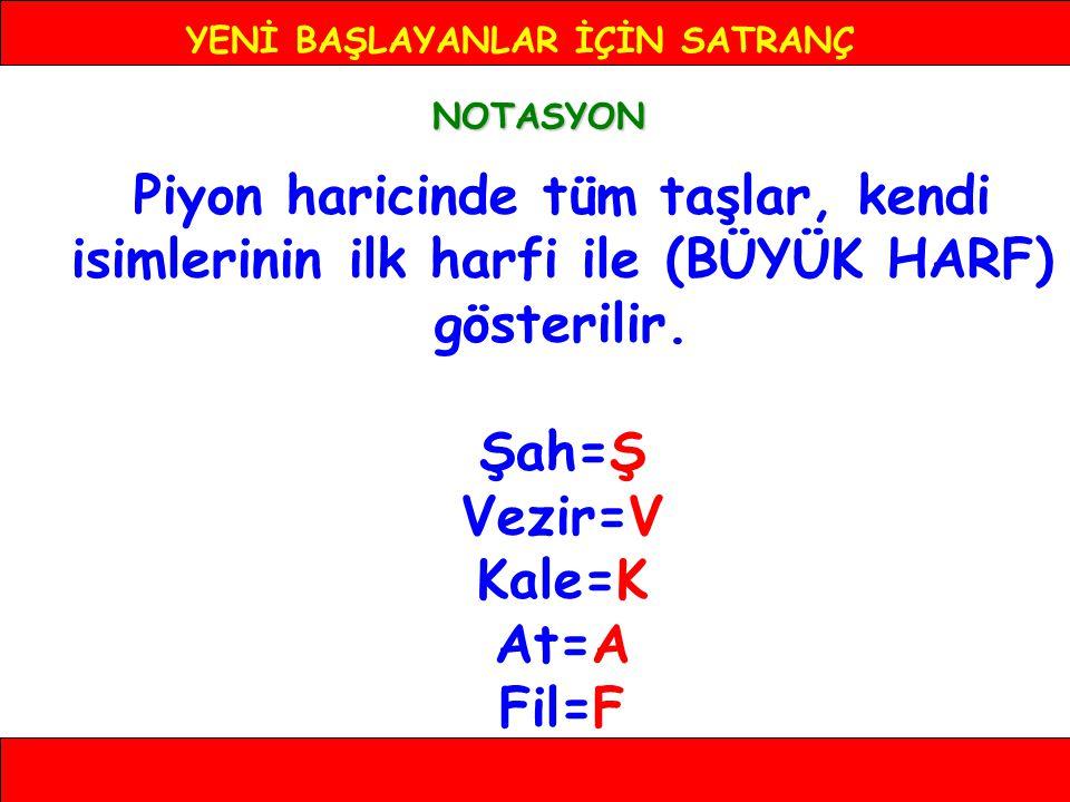 YENİ BAŞLAYANLAR İÇİN SATRANÇ NOTASYON 10- 0 0 (rok) 8 7 6 5 4 3 2 1 ABCDEFGH