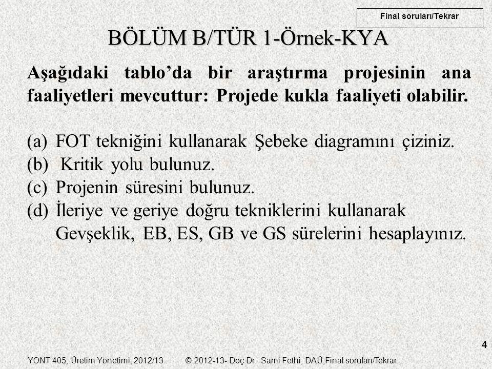 YONT 405, Üretim Yönetimi, 2012/13 © 2012-13- Doç.Dr. Sami Fethi, DAÜ,Final soruları/Tekrar. Final soruları/Tekrar 4 BÖLÜM B/TÜR 1-Örnek-KYA Aşağıdaki