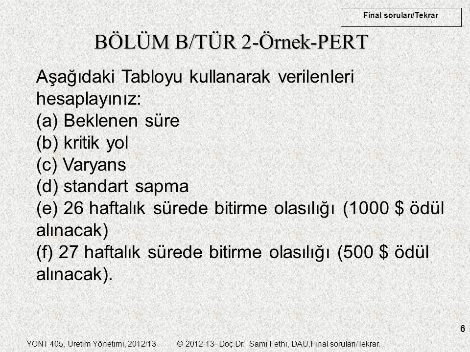 YONT 405, Üretim Yönetimi, 2012/13 © 2012-13- Doç.Dr. Sami Fethi, DAÜ,Final soruları/Tekrar. Final soruları/Tekrar 6 BÖLÜM B/TÜR 2-Örnek-PERT Aşağıdak