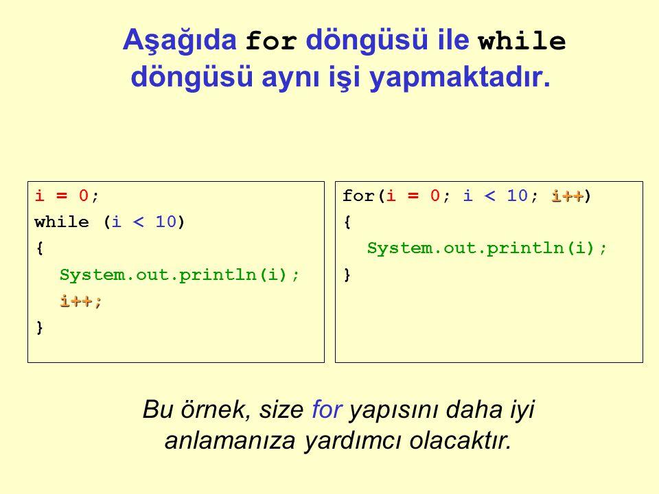 Pseudocode: Num türünden i diye bir değişken tanımla i 'ye 0 değerini ata döngü eğer (i >=10) ise çık değilse i 'nin içeriğini 1 artır döngü sonu Java İterasyon Yapıları: For Döngüleri Java örneği: int i; for (i=0; i<10; i++) { } Java sentaksı: for ( ; ; )