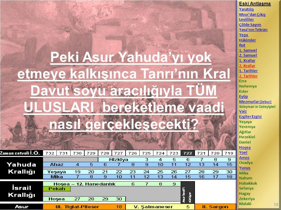Peki Asur Yahuda'yı yok etmeye kalkışınca Tanrı'nın Kral Davut soyu aracılığıyla TÜM ULUSLARI bereketleme vaadi nasıl gerçekleşecekti? Eski Antlaşma Y