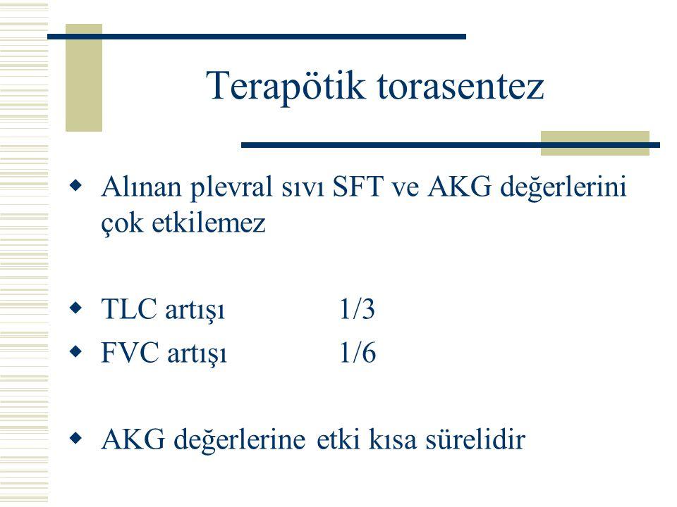 Terapötik torasentez  Alınan plevral sıvı SFT ve AKG değerlerini çok etkilemez  TLC artışı1/3  FVC artışı1/6  AKG değerlerine etki kısa sürelidir