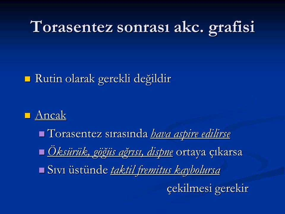 Torasentez sonrası akc. grafisi Rutin olarak gerekli değildir Rutin olarak gerekli değildir Ancak Ancak Torasentez sırasında hava aspire edilirse Tora