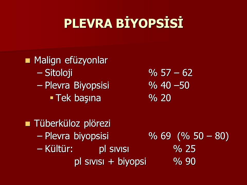 PLEVRA BİYOPSİSİ Malign efüzyonlar Malign efüzyonlar –Sitoloji% 57 – 62 –Plevra Biyopsisi% 40 –50  Tek başına% 20 Tüberküloz plörezi Tüberküloz plöre