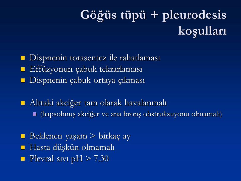 Göğüs tüpü + pleurodesis koşulları Dispnenin torasentez ile rahatlaması Dispnenin torasentez ile rahatlaması Effüzyonun çabuk tekrarlaması Effüzyonun