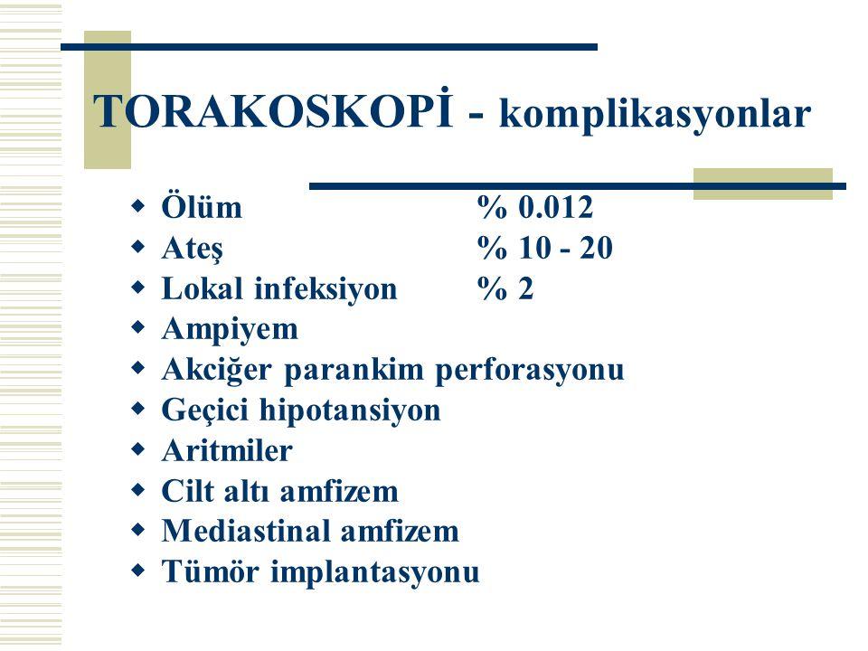 TORAKOSKOPİ - komplikasyonlar  Ölüm% 0.012  Ateş% 10 - 20  Lokal infeksiyon% 2  Ampiyem  Akciğer parankim perforasyonu  Geçici hipotansiyon  Ar