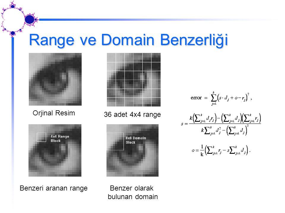 Range ve Domain Benzerliği Orjinal Resim 36 adet 4x4 range Benzeri aranan rangeBenzer olarak bulunan domain