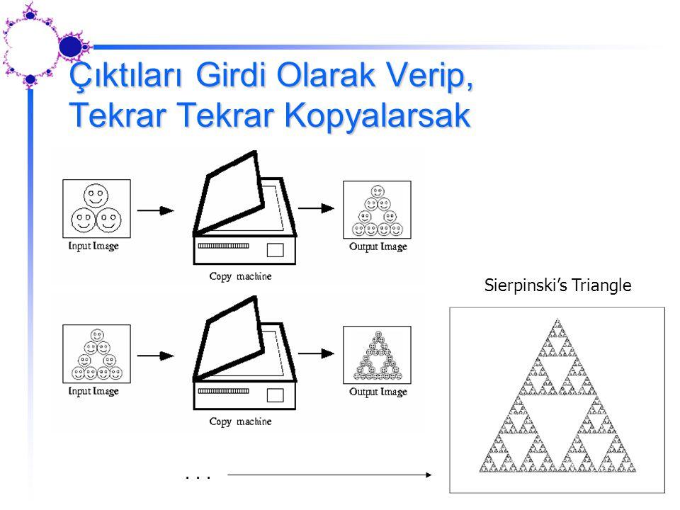 Çıktıları Girdi Olarak Verip, Tekrar Tekrar Kopyalarsak... Sierpinski's Triangle
