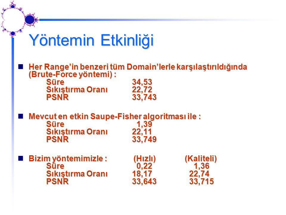 Yöntemin Etkinliği Her Range'in benzeri tüm Domain'lerle karşılaştırıldığında (Brute-Force yöntemi) : Süre 34,53 Sıkıştırma Oranı22,72 PSNR 33,743 Her