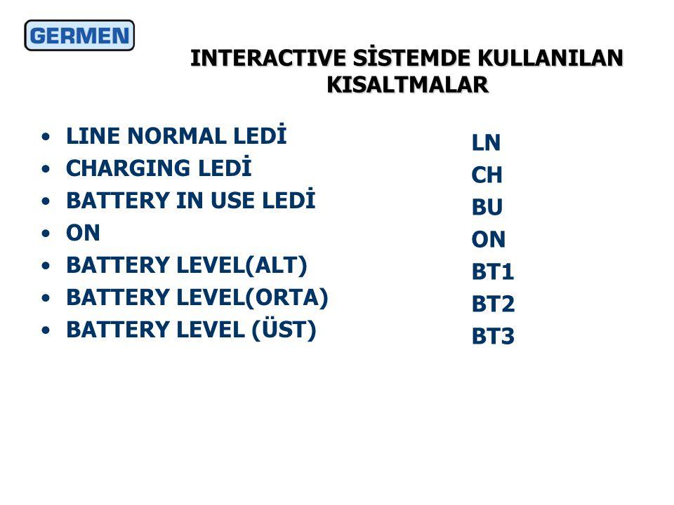 INTERACTIVE SİSTEMDE KULLANILAN KISALTMALAR LINE NORMAL LEDİ CHARGING LEDİ BATTERY IN USE LEDİ ON BATTERY LEVEL(ALT) BATTERY LEVEL(ORTA) BATTERY LEVEL (ÜST) LN CH BU ON BT1 BT2 BT3