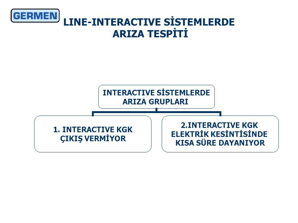 LINE-INTERACTIVE SİSTEMLERDE ARIZA TESPİTİ INTERACTIVE SİSTEMLERDE ARIZA GRUPLARI 1.