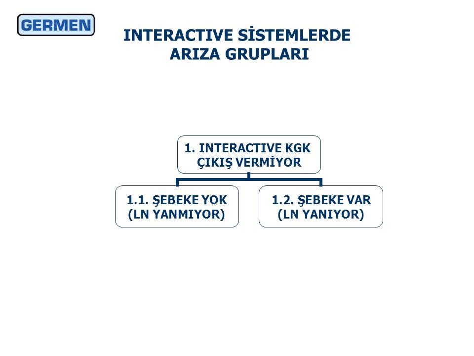 INTERACTIVE SİSTEMLERDE ARIZA GRUPLARI 1. INTERACTIVE KGK ÇIKIŞ VERMİYOR 1.1.
