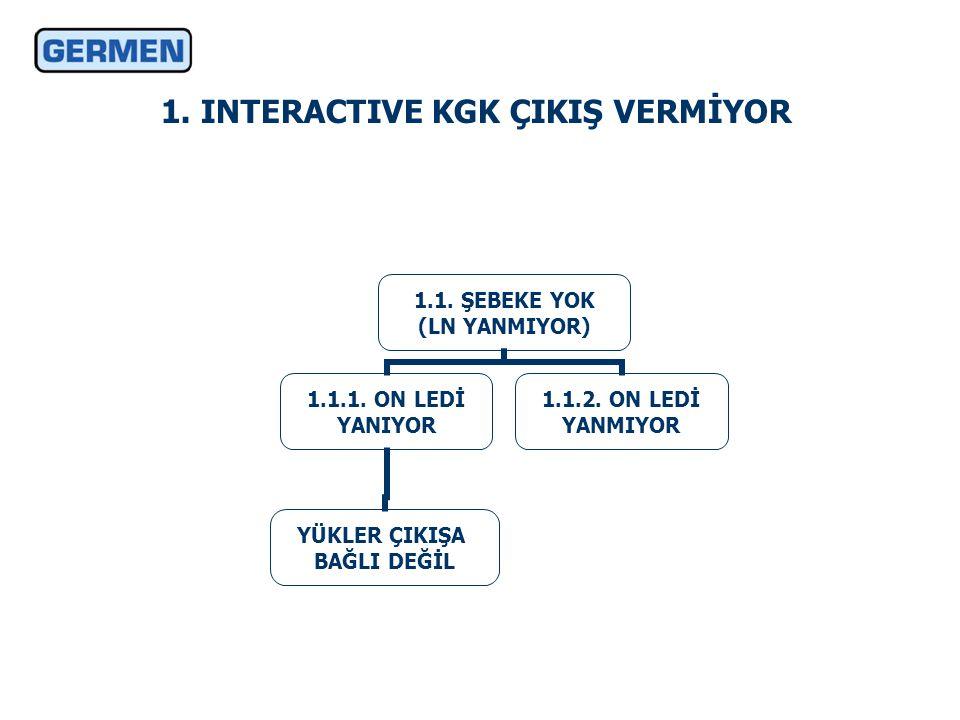 1. INTERACTIVE KGK ÇIKIŞ VERMİYOR 1.1. ŞEBEKE YOK (LN YANMIYOR) 1.1.1.