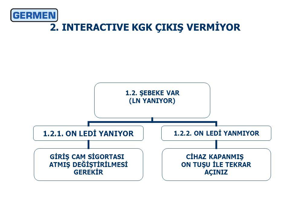 2. INTERACTIVE KGK ÇIKIŞ VERMİYOR 1.2. ŞEBEKE VAR (LN YANIYOR) 1.2.1.