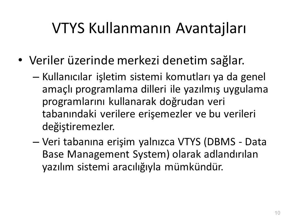 VTYS Kullanmanın Avantajları Veriler üzerinde merkezi denetim sağlar. – Kullanıcılar işletim sistemi komutları ya da genel amaçlı programlama dilleri