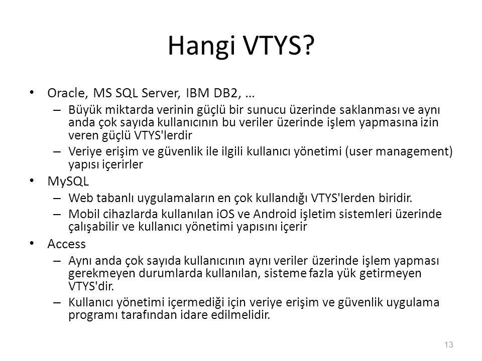 Hangi VTYS.