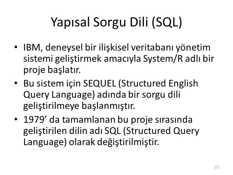 Yapısal Sorgu Dili (SQL) IBM, deneysel bir ilişkisel veritabanı yönetim sistemi geliştirmek amacıyla System/R adlı bir proje başlatır.